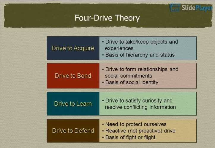 Four Drive Model Theory